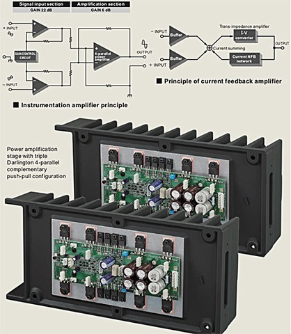 Accuphase_P-4500_power_amp_stage
