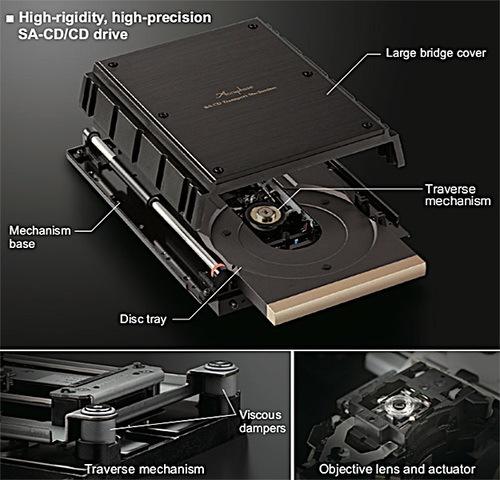 Accuphase DP-570 SA-CD Player